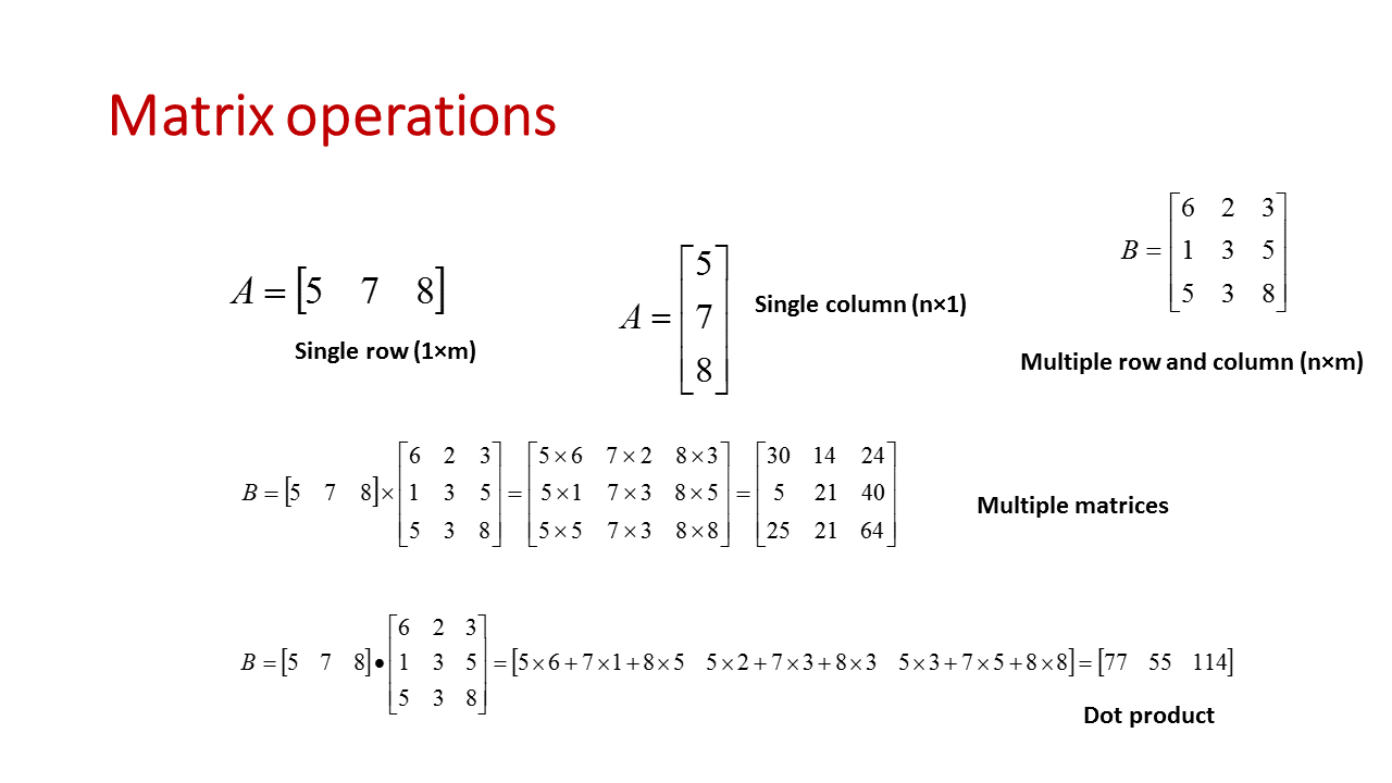 Matrix Multiplicationdot Product