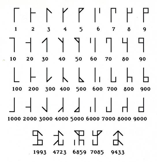 Monk Cipher