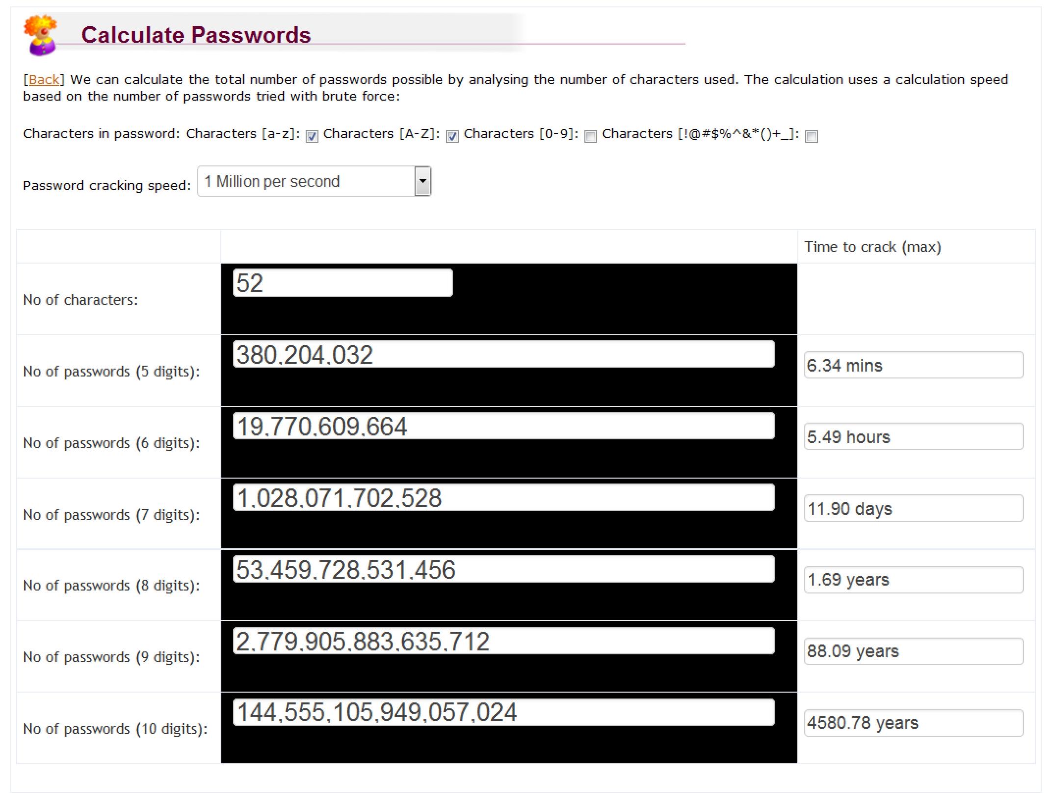 Number of passwords